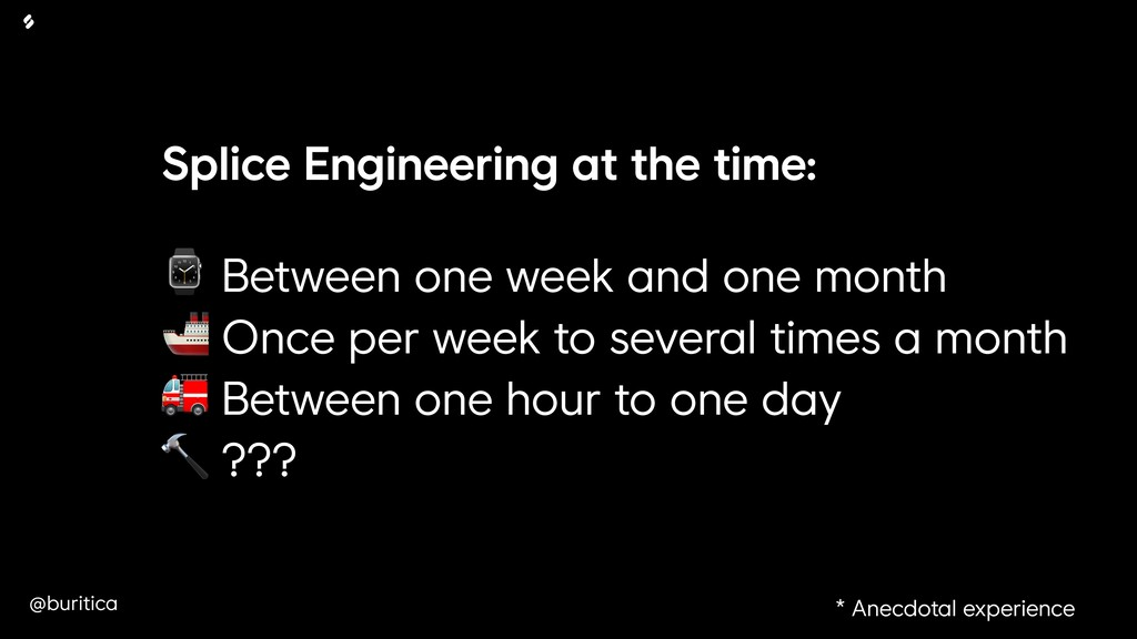 @buritica Splice Engineering at the time: ⌚ Bet...