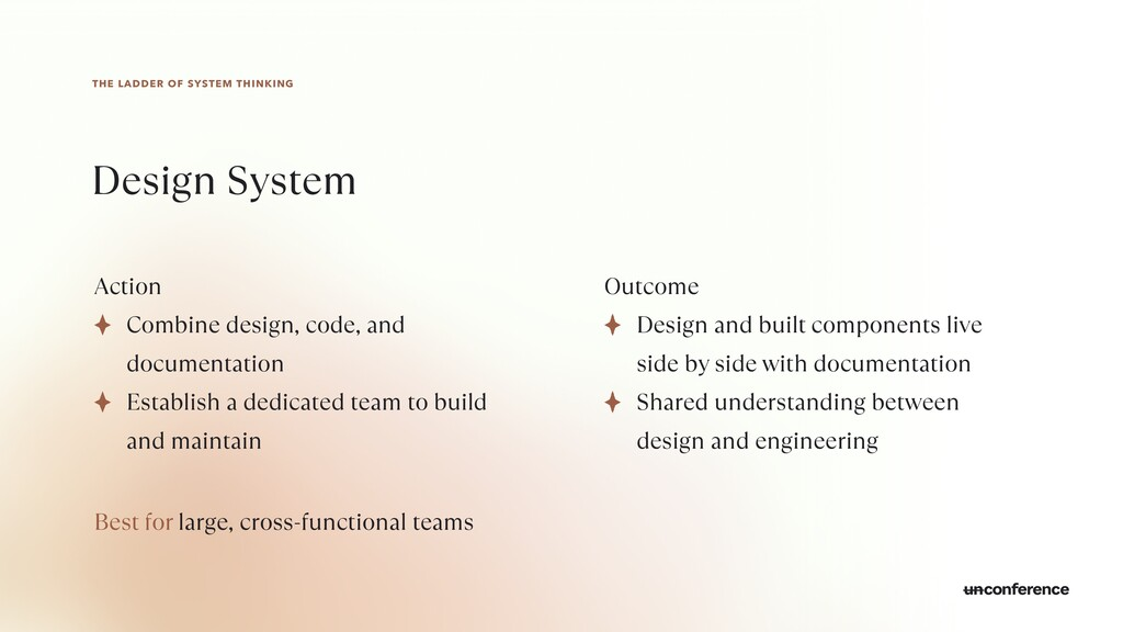 THE LADDER OF SYSTEM THINKING Design System Act...