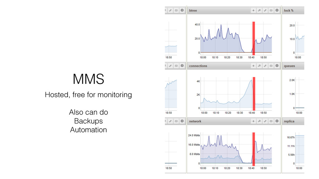 MMS Hosted, free for monitoring ! Also can do B...