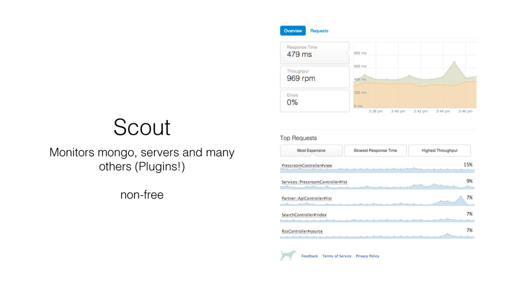 Scout Monitors mongo, servers and many others (...