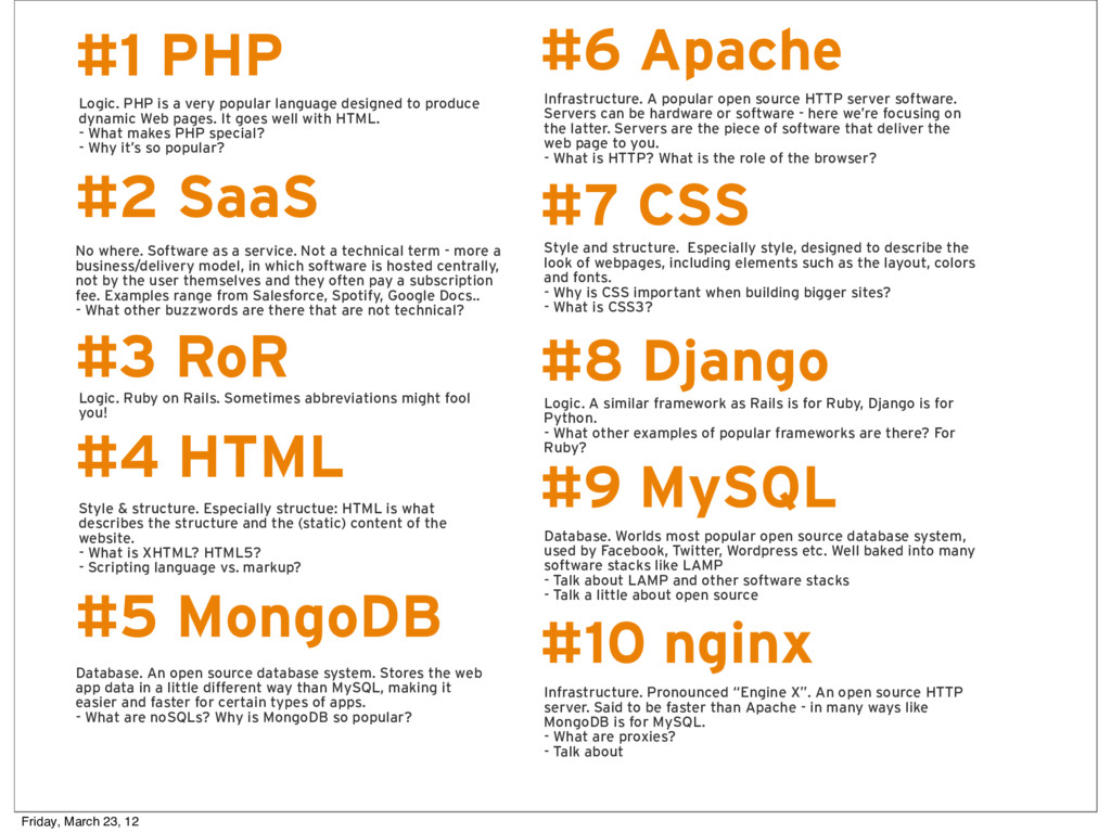 R #1 PHP #2 SaaS #3 RoR #4 HTML #5 MongoDB #6 A...