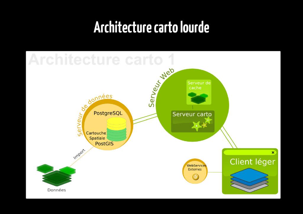 Architecture carto lourde
