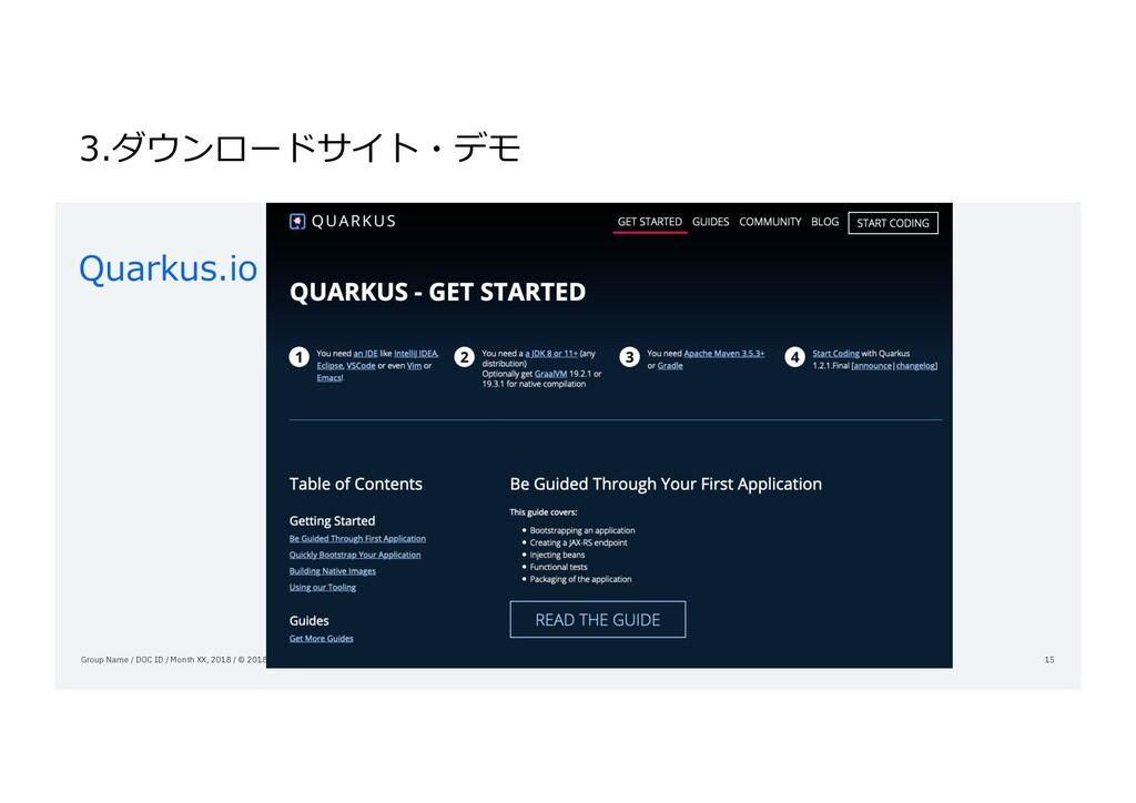 3.ダウンロードサイト・デモ Quarkus.io Group Name / DOC ID /...