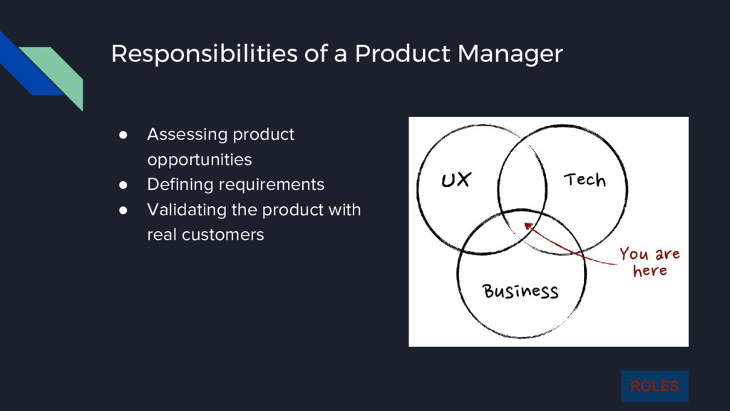 Responsibilities of a Product Manager ● Assessi...