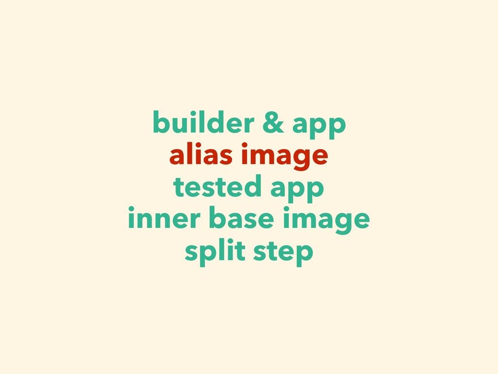 builder & app alias image tested app inner base...