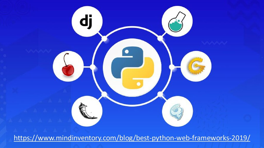 https://www.mindinventory.com/blog/best-python-...