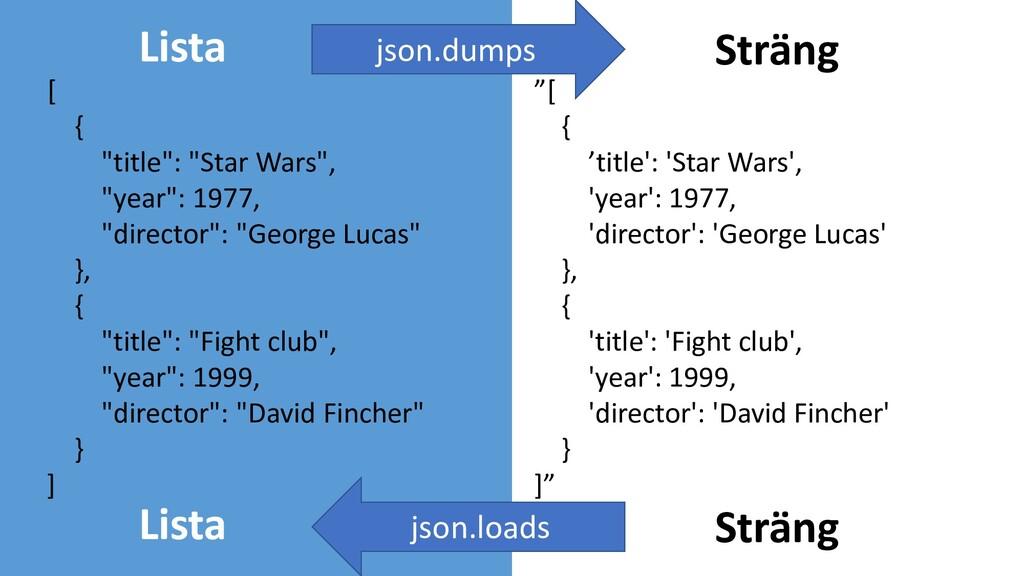 """[ { 'title': 'Star Wars', 'year': 1977, 'direc..."