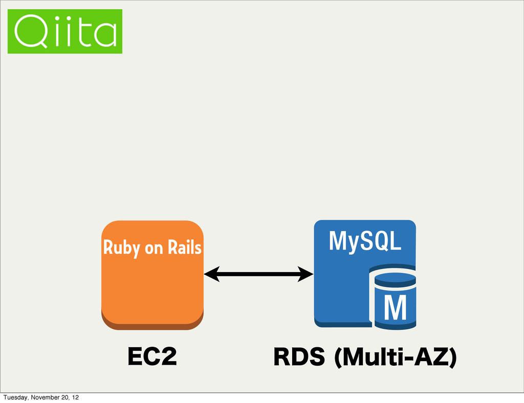 "&$ 3%4 .VMUJ"";  Ruby on Rails Tuesday, Novem..."
