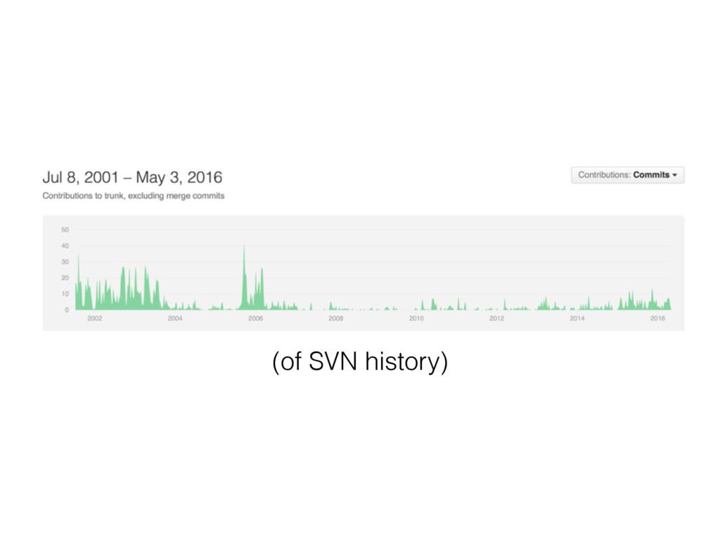 (of SVN history)