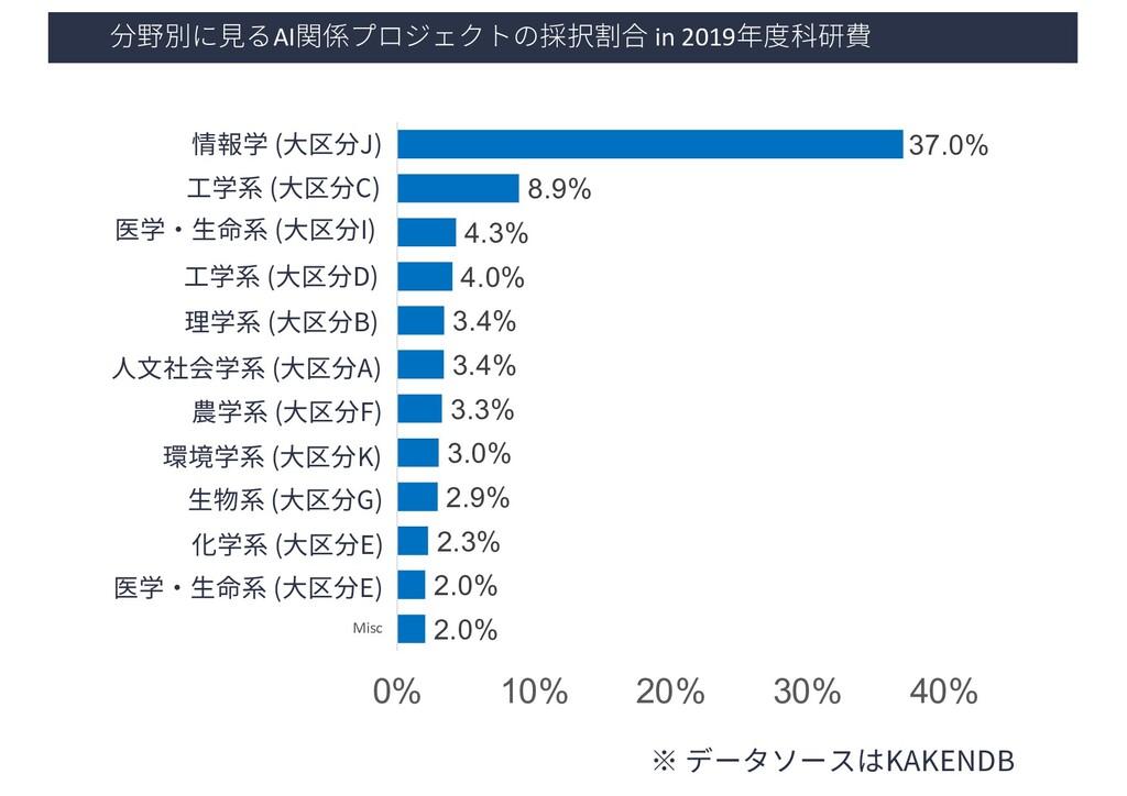 ⴓꅿⴽח鋅AIꟼ⤘فٗآؙؑزך䱰䫛ⶴさ in 2019䎃䏝猰灇顤 2.0% 2.0% 2....