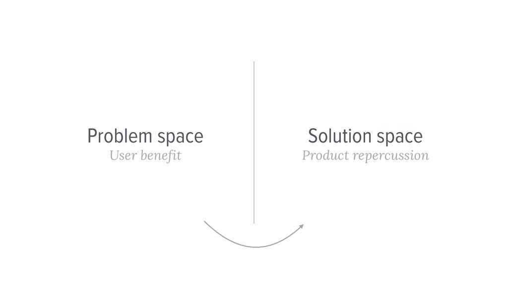 Problem space User benefit Solution space Produ...