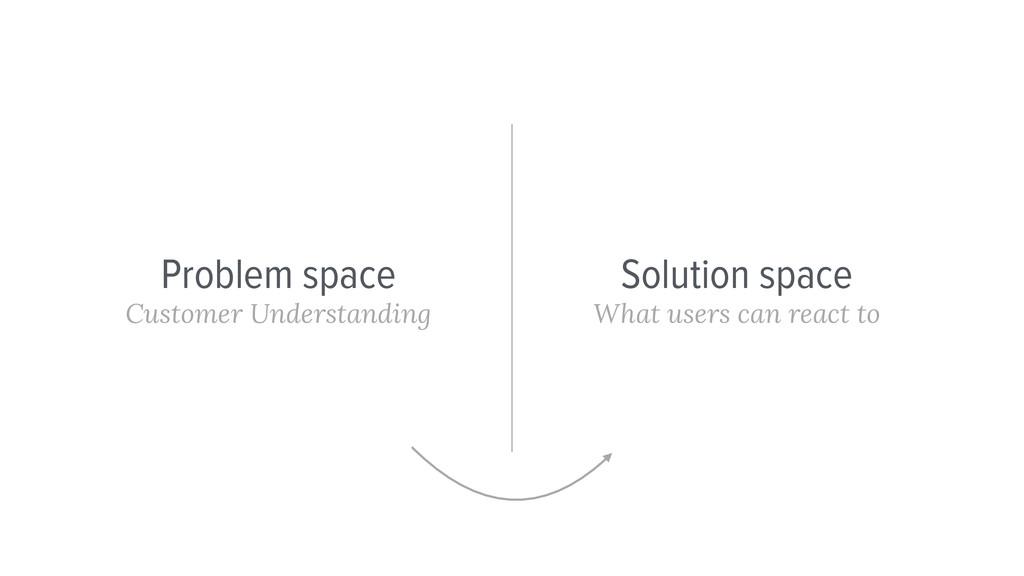Problem space Customer Understanding Solution s...