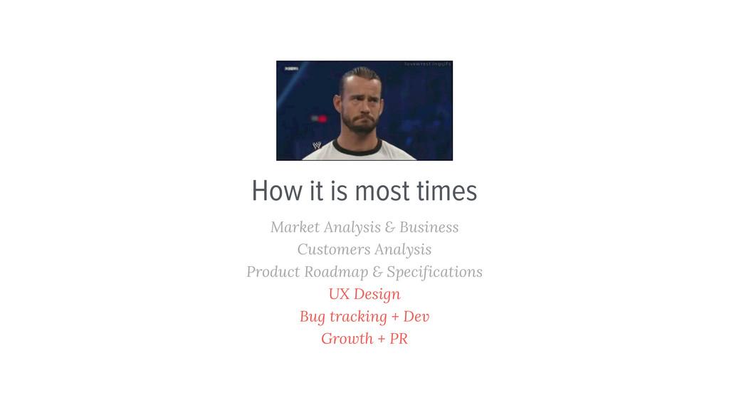 Market Analysis & Business Customers Analysis P...