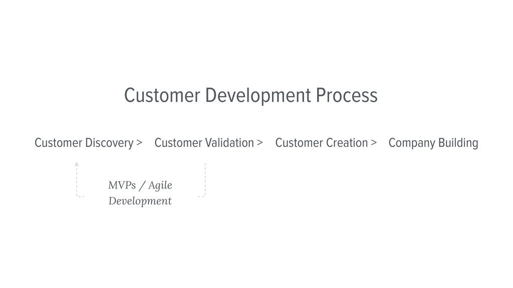 Customer Discovery > Customer Validation > Cust...