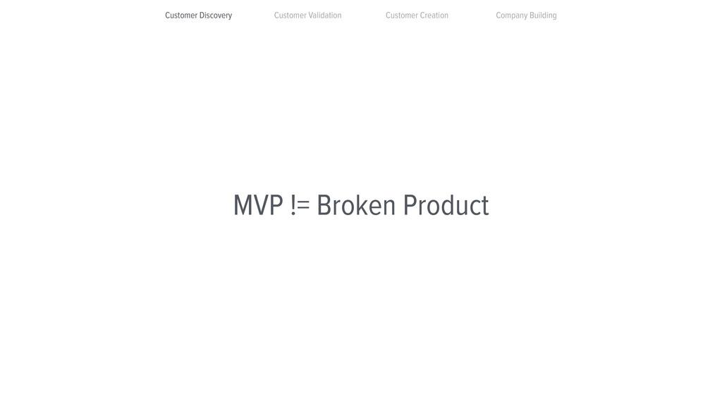 MVP != Broken Product Customer Discovery Custom...