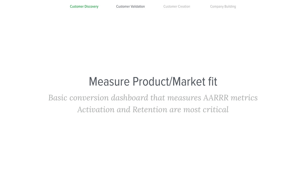 Measure Product/Market fit Basic conversion dash...
