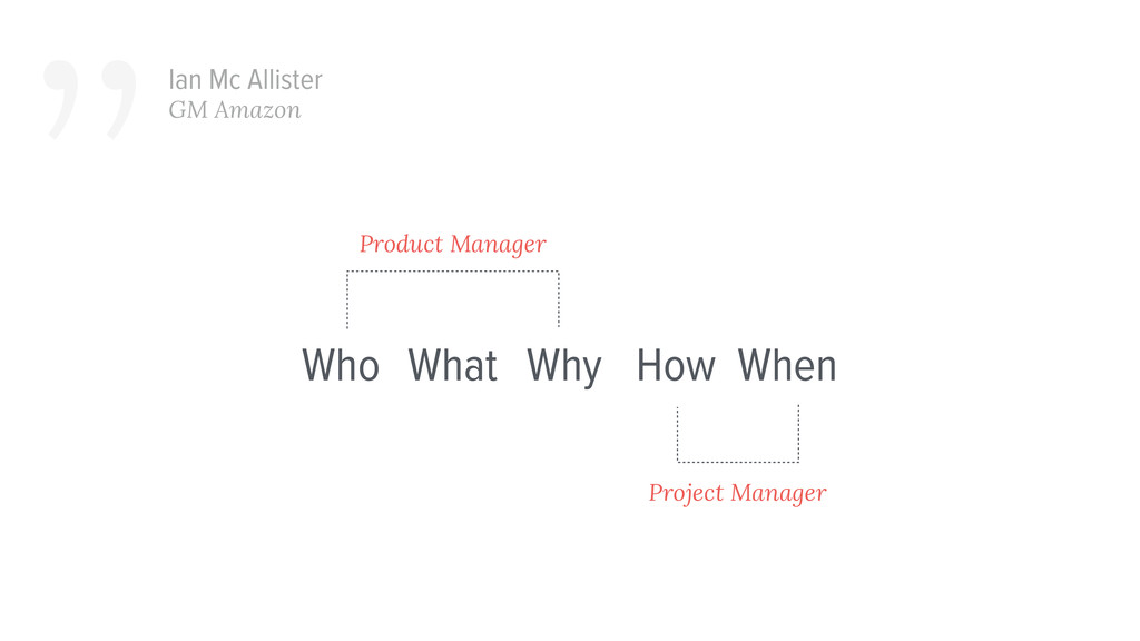 What How When Who Why Product Manager Project M...