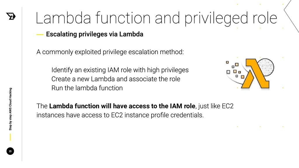 Lambda function will have access to the IAM rol...