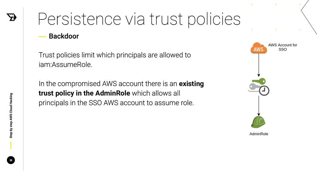 existing trust policy in the AdminRole 26