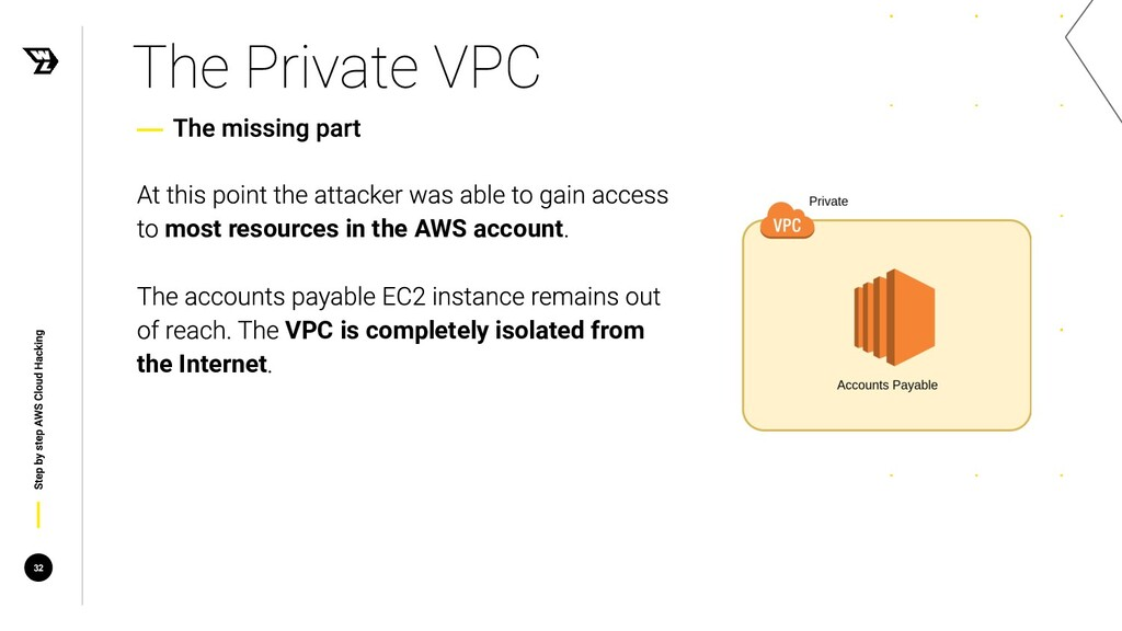 32 most resources in the AWS account VPC is com...