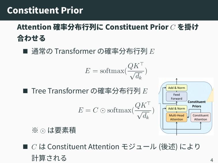 Constituent Prior Attention 確率分布行列に Constituent...