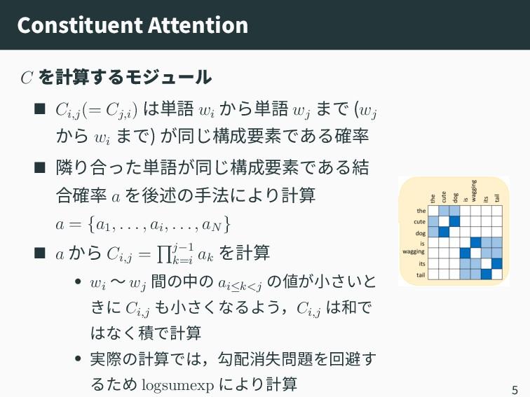 Constituent Attention C を計算するモジュール ■ Ci,j (= Cj...