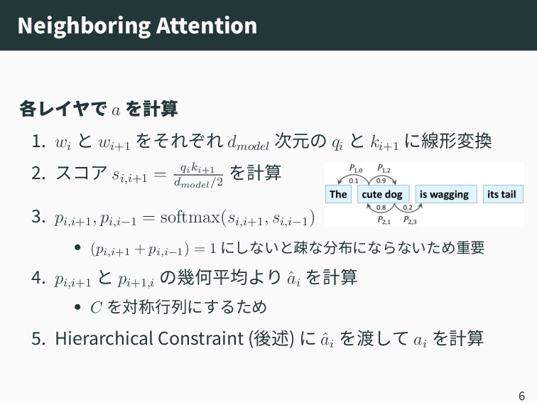 Neighboring Attention 各レイヤで a を計算 1. wi と wi+1 ...
