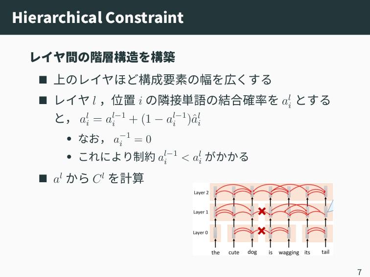 Hierarchical Constraint レイヤ間の階層構造を構築 ■ 上のレイヤほど構...