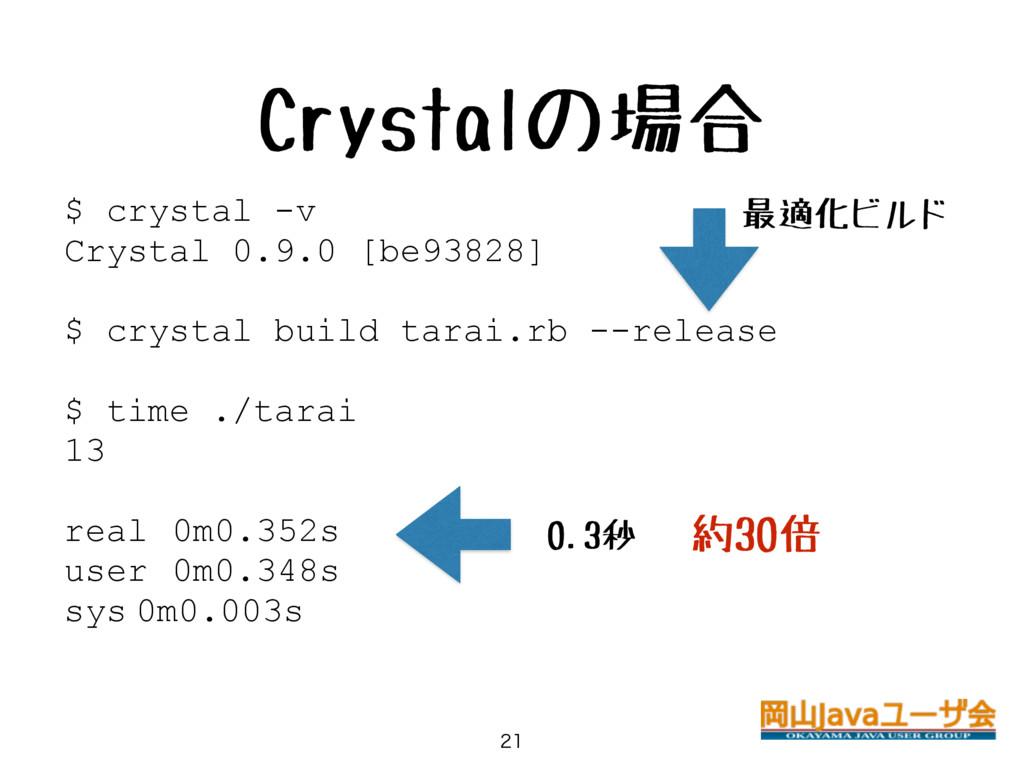 Crystalの場合  $ crystal -v Crystal 0.9.0 [be938...