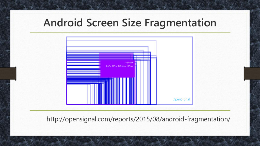 Android Screen Size Fragmentation http://opensi...