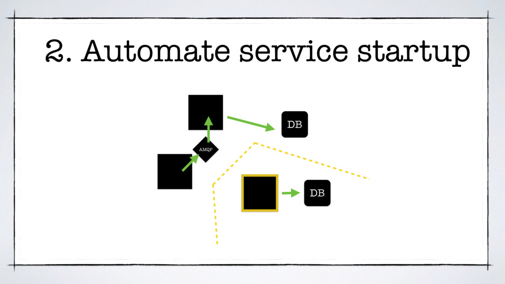 DB DB AMQP 2. Automate service startup