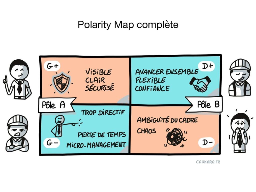 Polarity Map complète