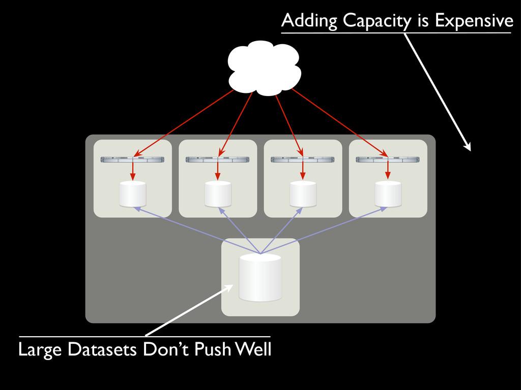 Large Datasets Don't Push Well Adding Capacity ...