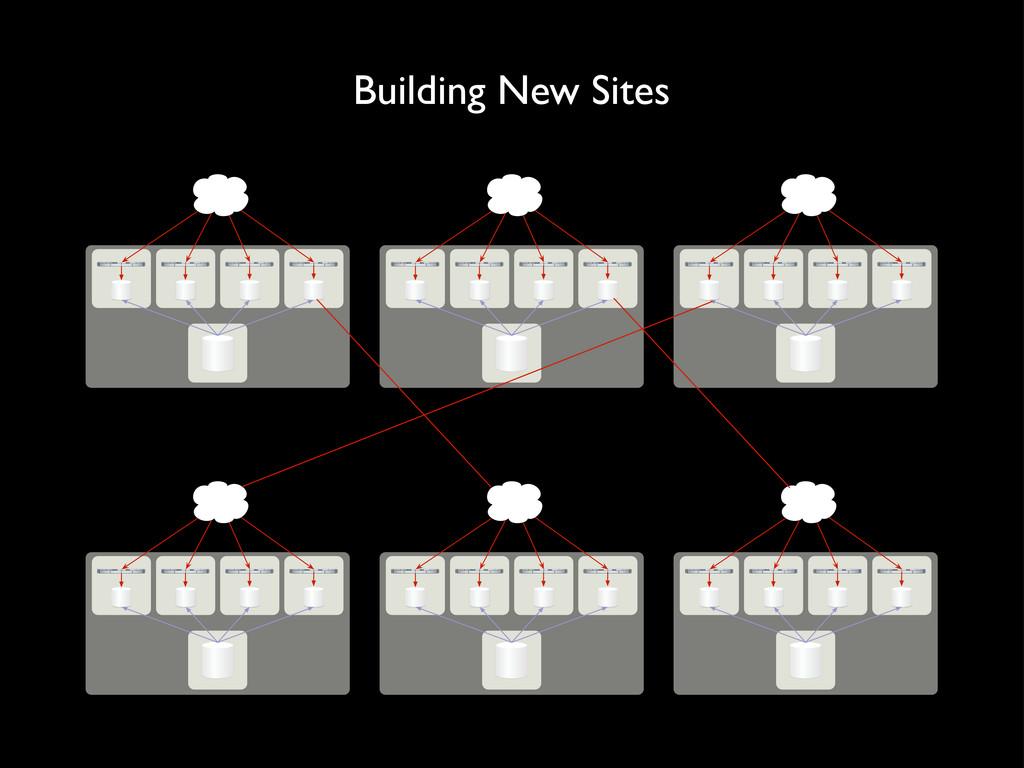 Building New Sites
