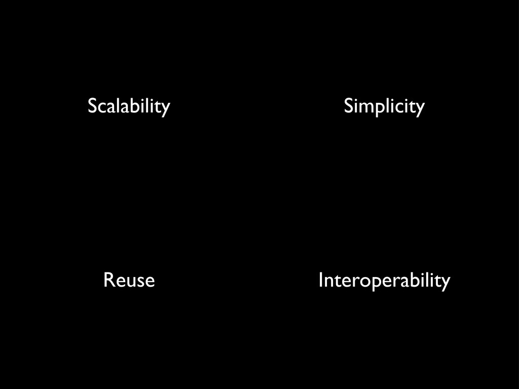 Scalability Simplicity Reuse Interoperability
