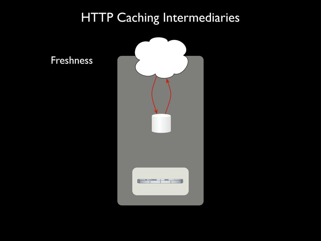 HTTP Caching Intermediaries Freshness