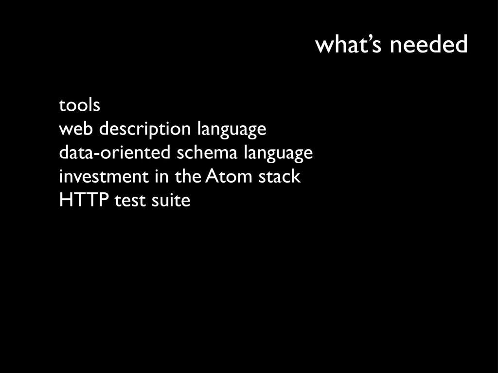 what's needed tools web description language da...