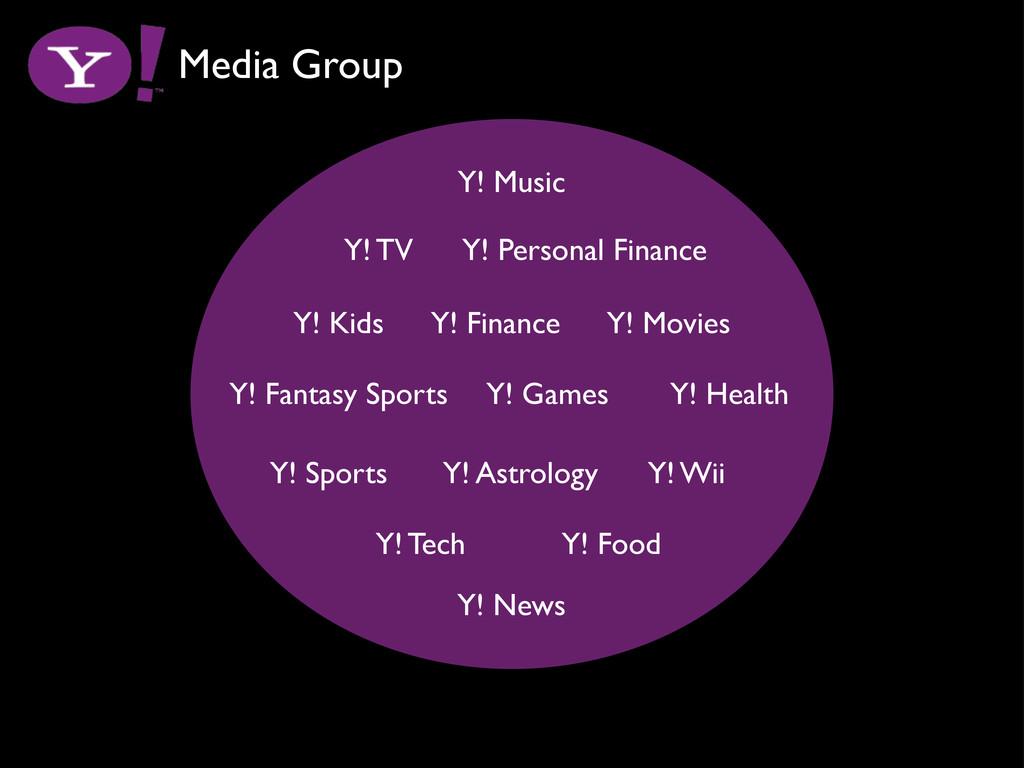 Y! Sports Y! News Media Group Y! Fantasy Sports...