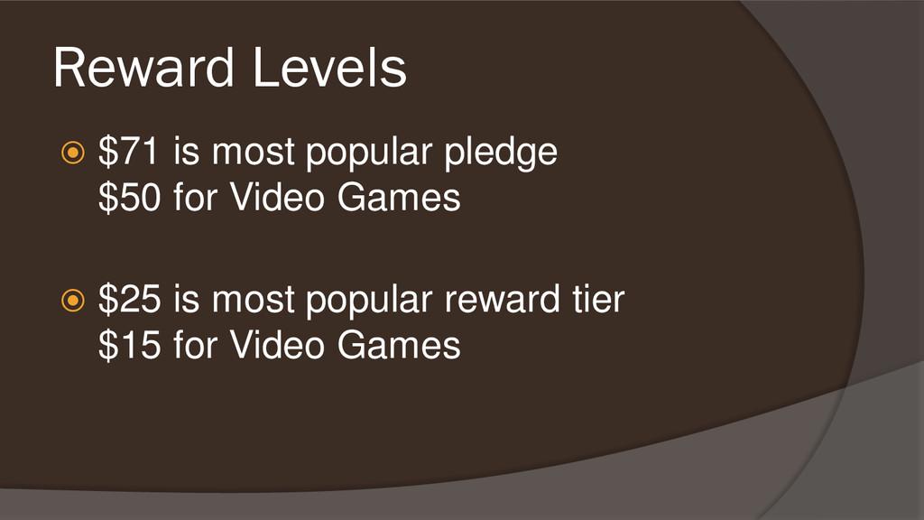 Reward Levels  $71 is most popular pledge $50 ...