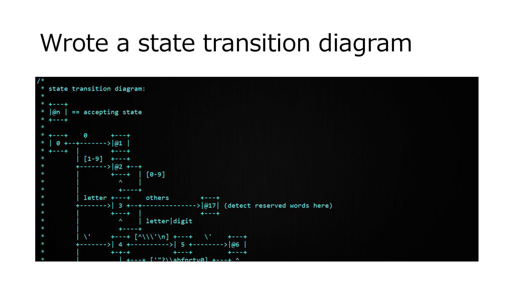 Wrote a state transition diagram