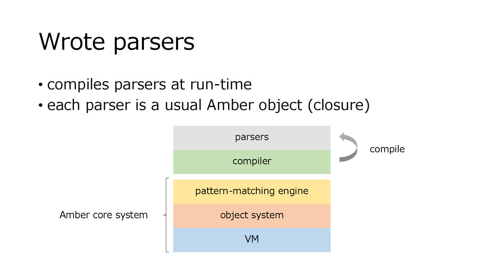 Wrote parsers • compiles parsers at run-time • ...