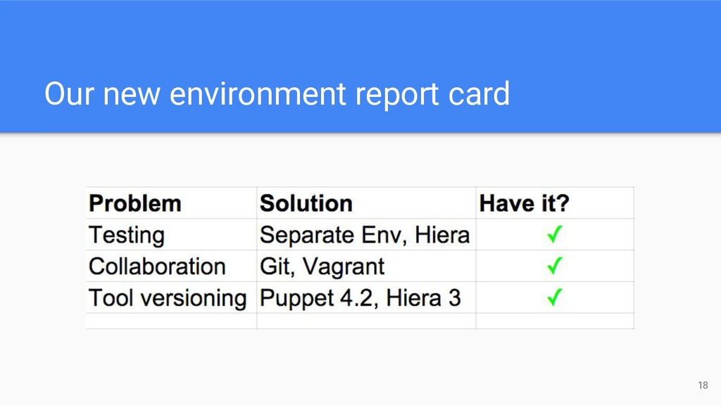 Our new environment report card 18