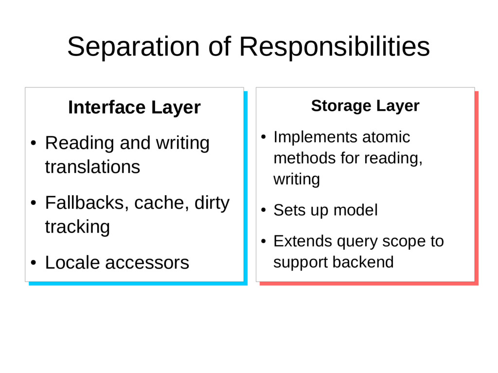 Separation of Responsibilities Storage Layer ● ...