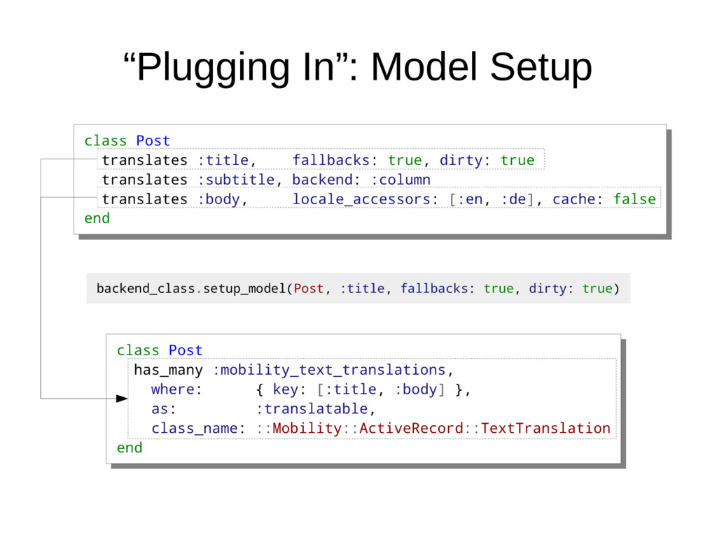 """Plugging In"": Model Setup class Post translate..."