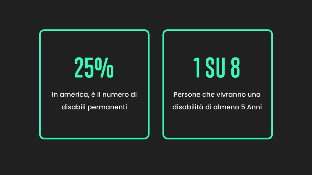 25% 1 SU 8 In america, è il numero di disabili ...