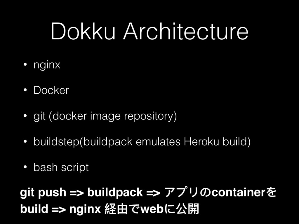 Dokku Architecture • nginx • Docker • git (dock...