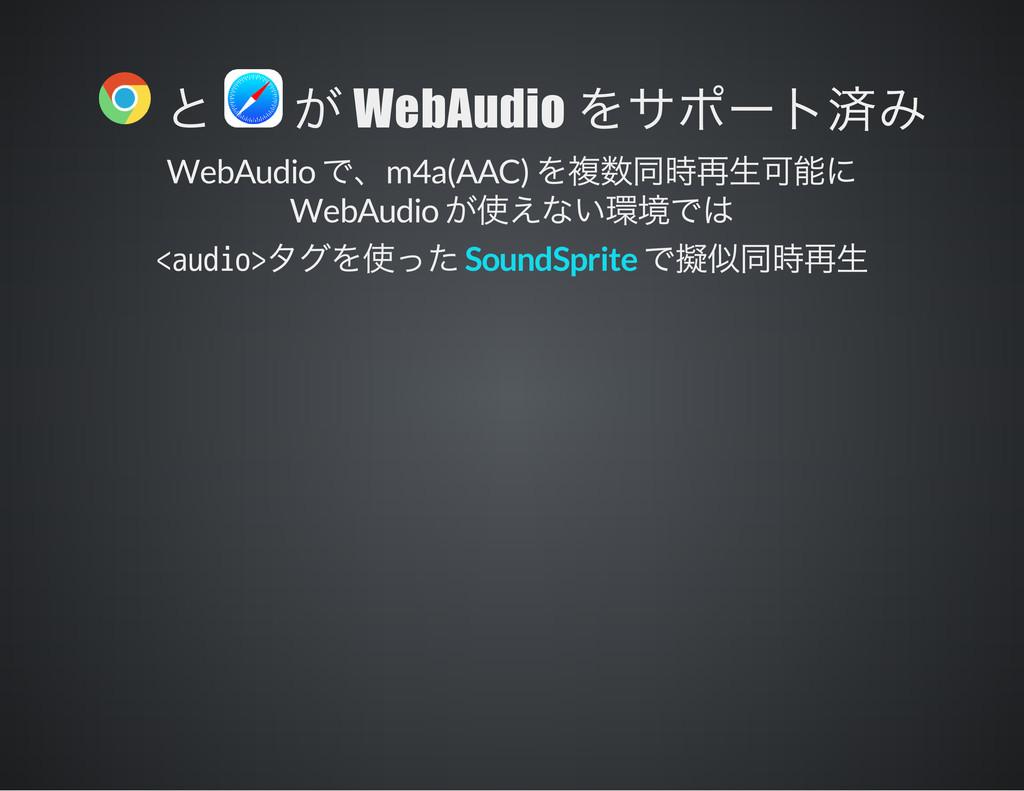 WebAudio WebAudio m4a(AAC) WebAudio <audio> Sou...