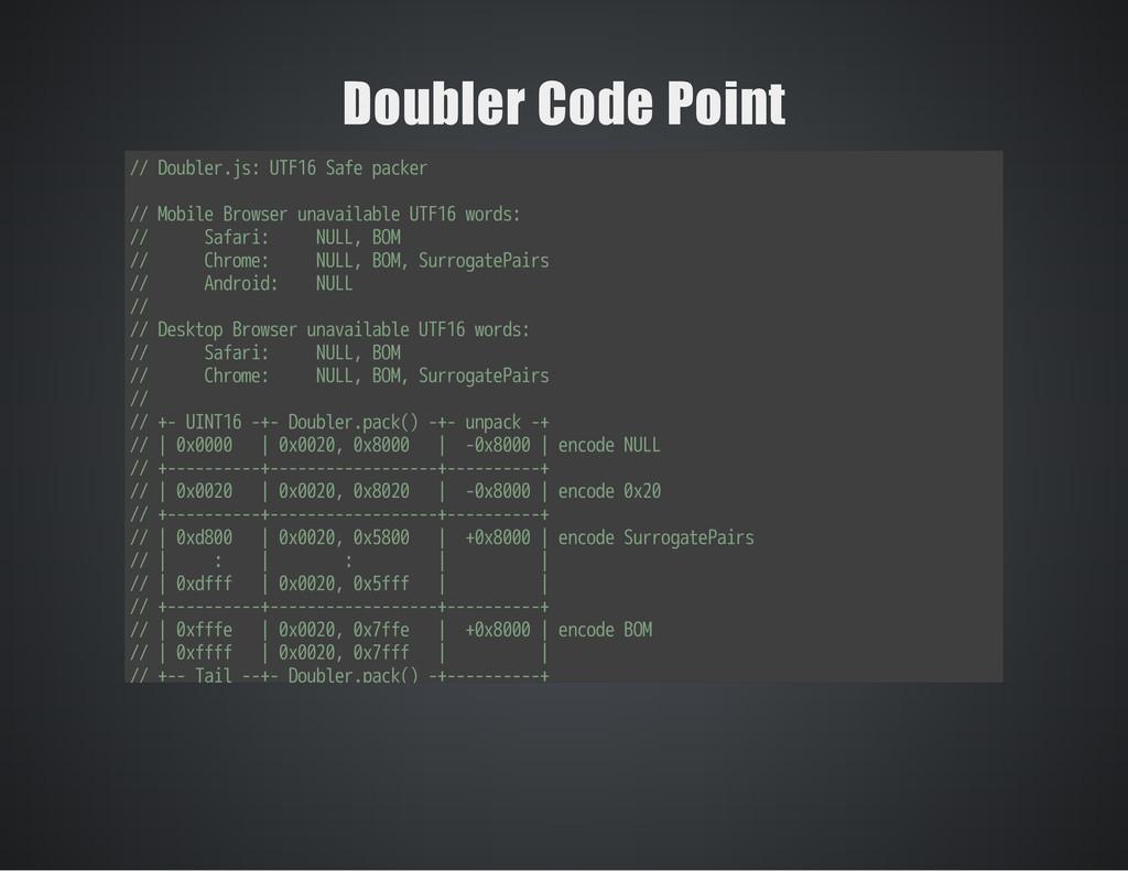 Doubler Code Point // Doubler.js: UTF16 Safe pa...
