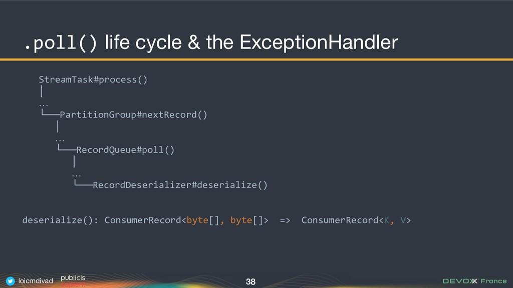 loicmdivad 38 .poll() life cycle & the Exceptio...