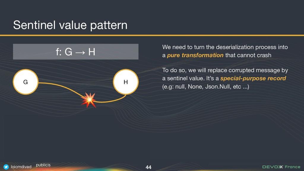 loicmdivad 44 Sentinel value pattern We need to...